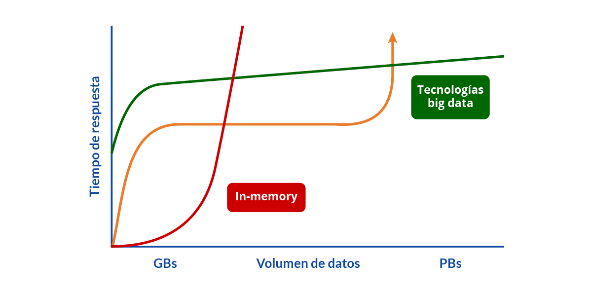 big-data-graph-2